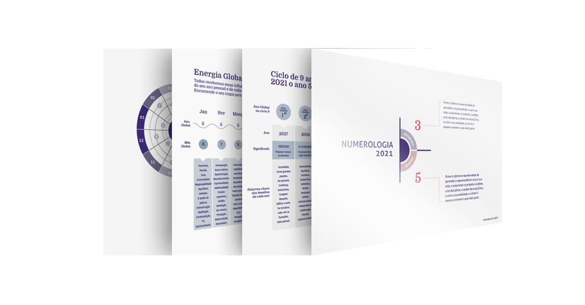 ebook numerologia 2021