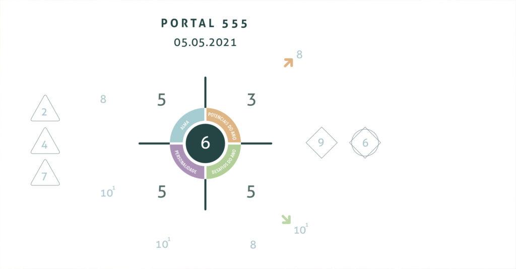 Mapa portal 555